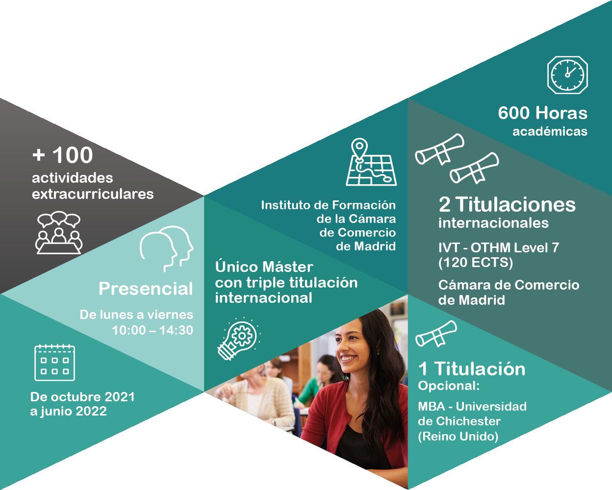 infografia-master.png